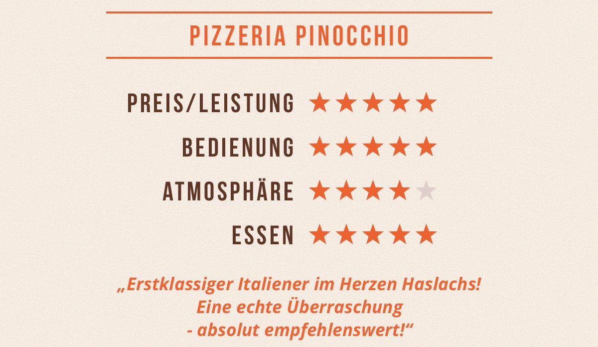 pizzeria pinocchio stadtbesten freiburg das beste in deiner stadt. Black Bedroom Furniture Sets. Home Design Ideas